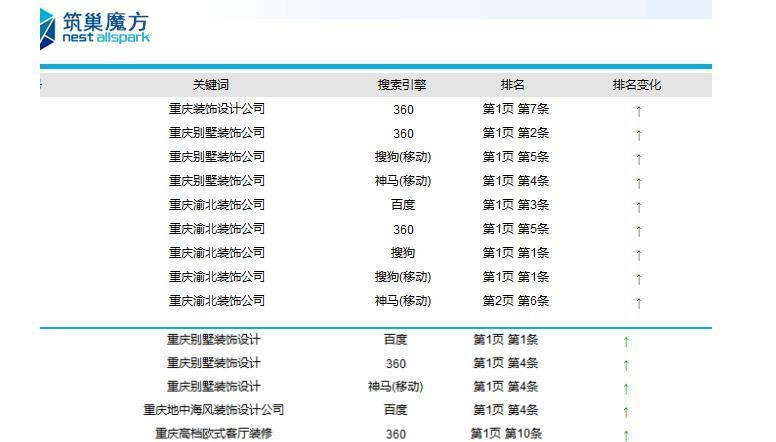 重庆网站建设1